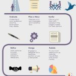 Infographics and Content Visualisation