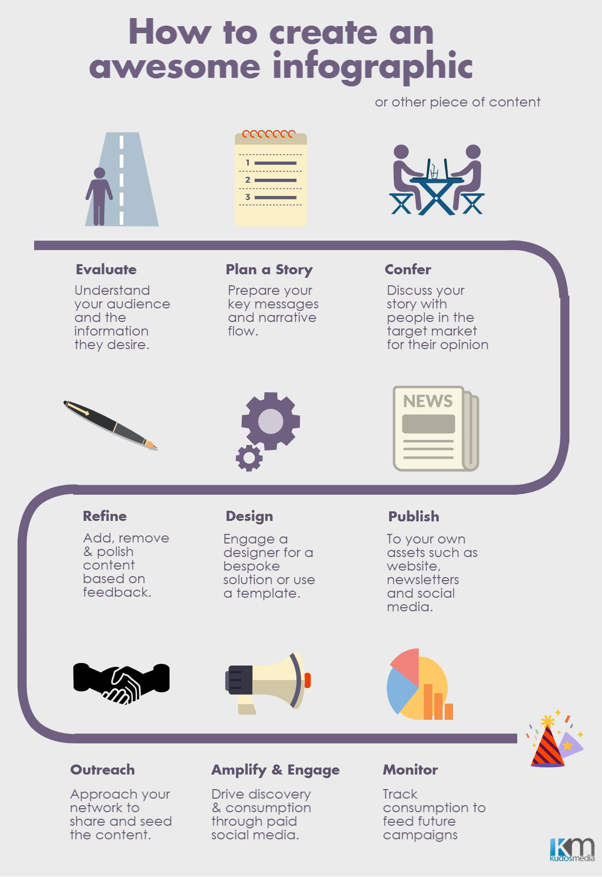 Content Visualisation and Infographics: The Rise