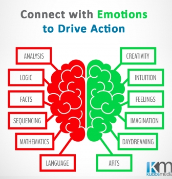 How to Use Emotion to Drive Action in Content Marketing