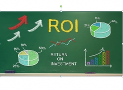 How to measure Content Marketing ROI